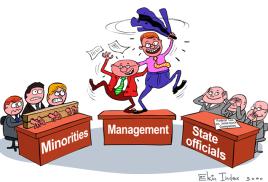 Акционеры и доступ к договорам